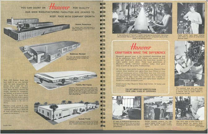 Hanover Shoes Factory